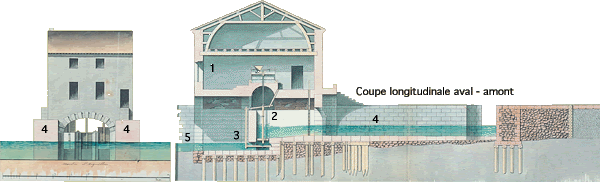 Coupe d'un des moulins d'Aiguillon (le Lot, source d'énergie)